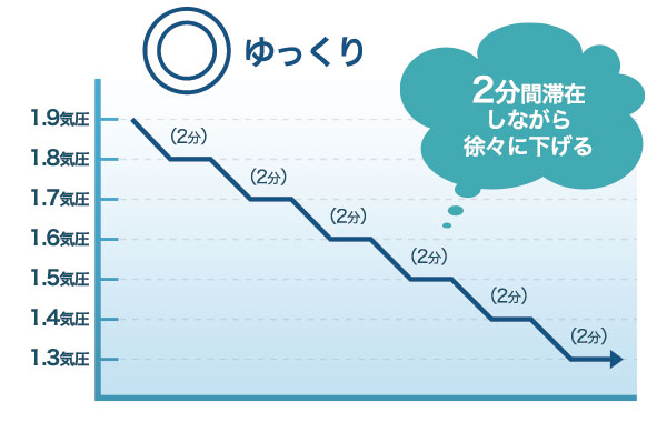 graph-190312-001b