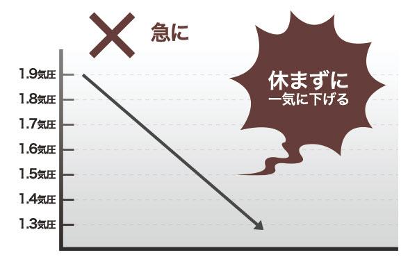 graph-190312-002b